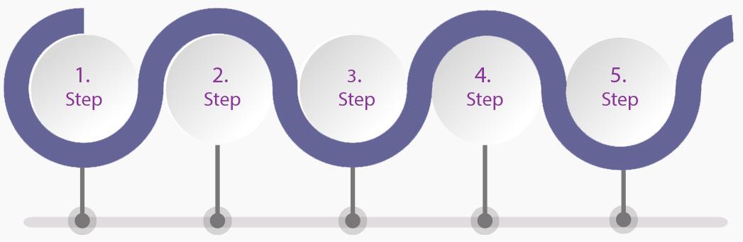 seo-steps