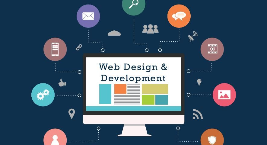 small business web design high wycombe